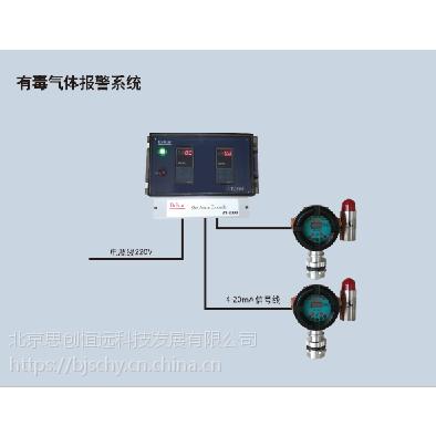 原装进口英国BEBUR优质有毒可燃气体检测仪,多功能有毒气体泄漏报警器!
