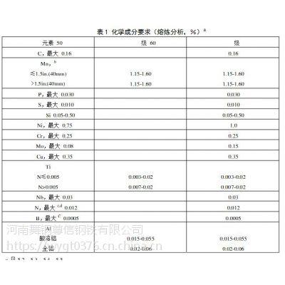 API 2W-60管线钢板舞阳钢厂