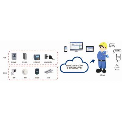 安科瑞AcrelCloud-1000变电所运维云平台