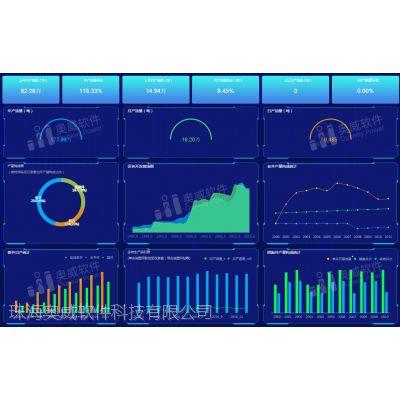 奥威软件携手华为,正式建立SaaS合作模式