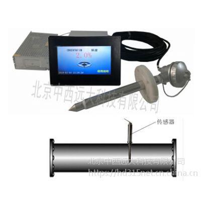 中西 纸浆浓度计/在线浓度测控仪 型号:HZX-9600库号:M302401