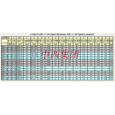 中西DYP 齿轮齿条式精密手动压力机 型号:YW02-MPRP-1s库号:M405119