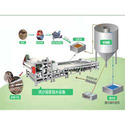 压滤机厂家-海晶重工公司-压滤机