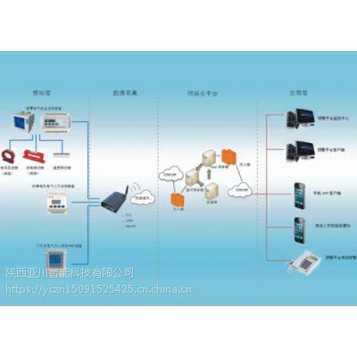 智慧用电及电气安全管理系统全国代理