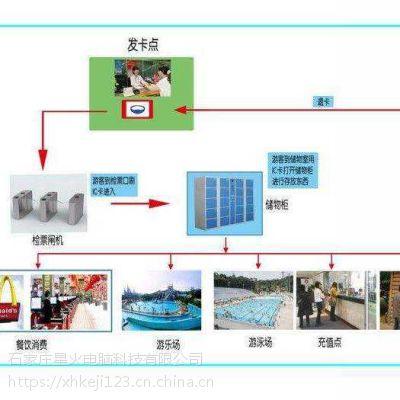 星火游泳馆管理软件游泳馆计费收银系统游泳馆一卡通