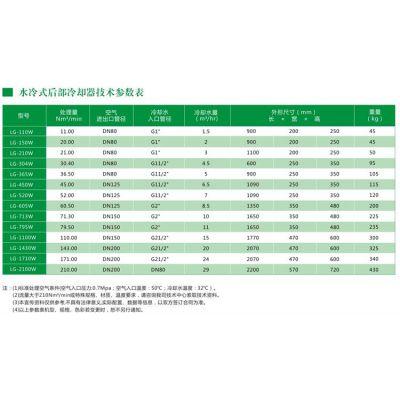 汉中地区限时优惠供应空压机配套用鲁工水冷式后部冷却器