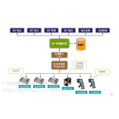 三方仓库管理系统 三方仓库管理软件_三方仓储系统
