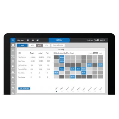 eBest iMentor为企业建立强大外勤力量