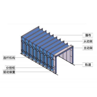 油漆废气处理公司-安徽废气处理- 协百久公司
