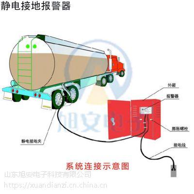 固定式静电接地报警器油罐车专用静电释放器