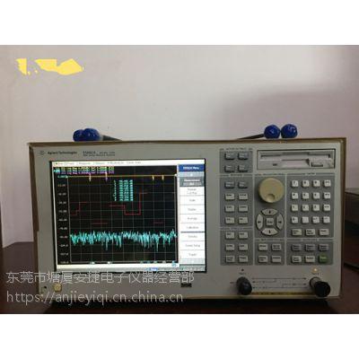 罗德与施瓦茨ZNB20矢量网络分析仪