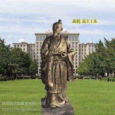 玻璃钢仿铜人物四大名医雕塑华佗张仲景扁鹊李时珍雕像中医院摆件