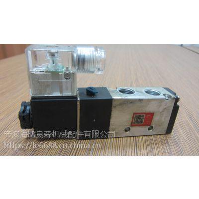 电机阀类产品系列