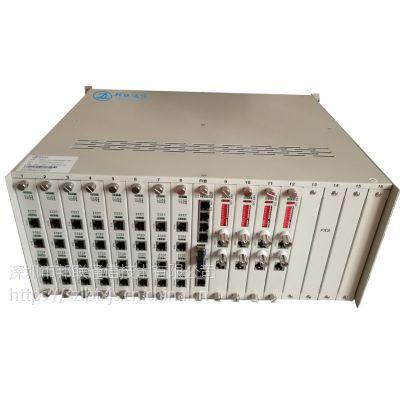 双光双电源128路多业务电话光端机