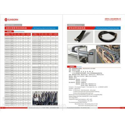 火流线厂家分析电缆厂家行业的发展