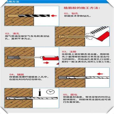 粘碳纤维用结构胶 环氧树脂碳布胶 辽宁盖州市