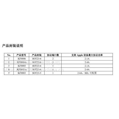 科发鑫KF8886单/双路 USB 端口充电协议 IC