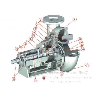 MISSION离心泵6x5x1货期短,价格优惠
