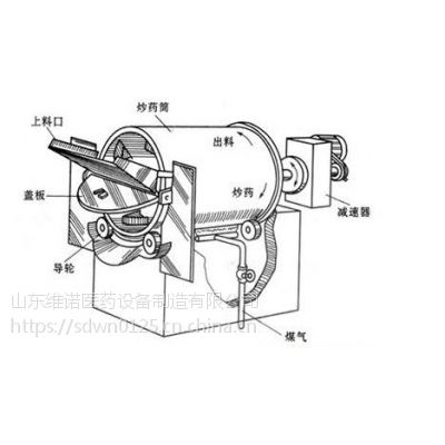 维诺小型炒药机 滚筒式炒药机
