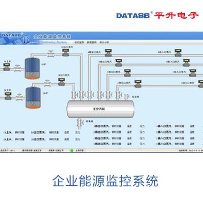 工业物联网—企业能源监控系统