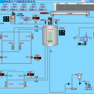 供应油漆涂料树脂生产线DCS控制系统,油漆生产DCS控制系统