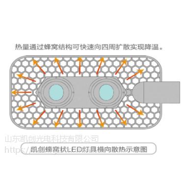 科学又有型的LED路灯灯具