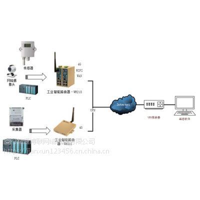 物通博联?基于组态软件的分布式站点数据监控方案