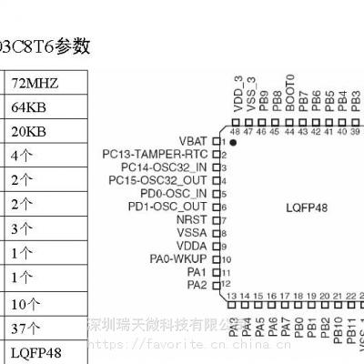 HK32F103C8T6 原装