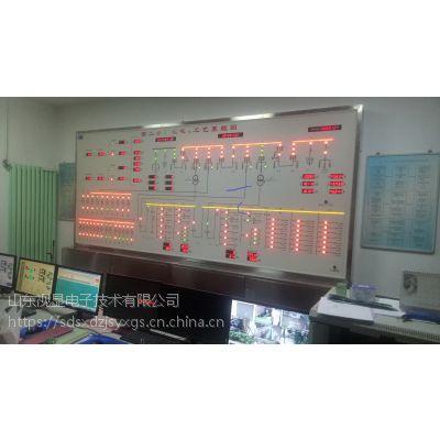 配电室模拟屏SDSX-LED-01,SDSX