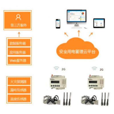 科技助力用电安全 海南省智慧用电管理云平台 预防火灾隐患