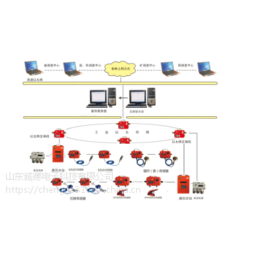 KJ513矿用顶板压力无线监测系统