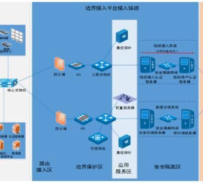 飞云科技有限公司(多图)-山东9+x平台