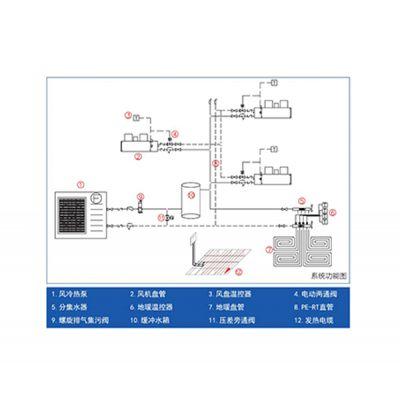 中央空调工程-若鱼舒适家(在线咨询)-合肥中央空调
