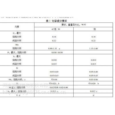 API 2W-50管线钢板舞阳钢厂