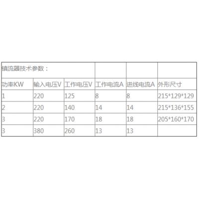 海珠区UV灯镇流器厂家 UV镇流器价格 现货供应