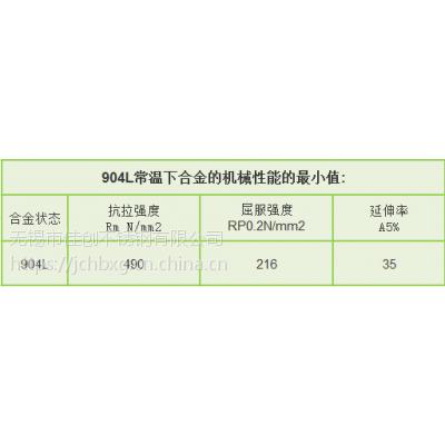 超级奥氏体不锈钢904L价格_多少钱一吨