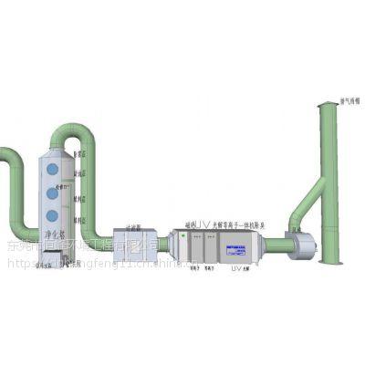东莞印刷有机废气处理设备厂家,恒峰蓝10年专注一件事