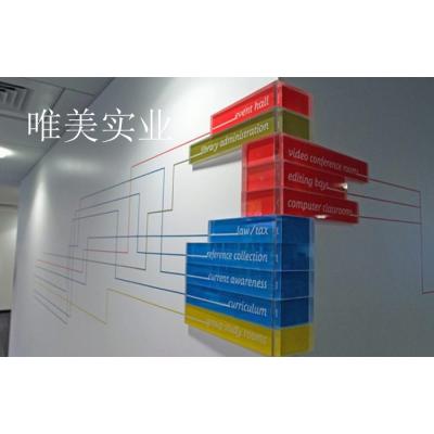 【郑州学校标识标牌】报价_图片_2018学校标识标牌新款造型-唯美标识厂家