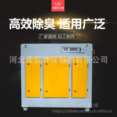 让大家认识UV光解光氧催化废气除臭净化器的原理-壹哲环保