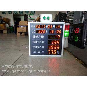 温湿度看板-温湿度看板批发价格-温湿度看板厂家