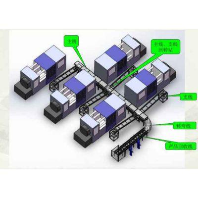 上海智能输送线研发