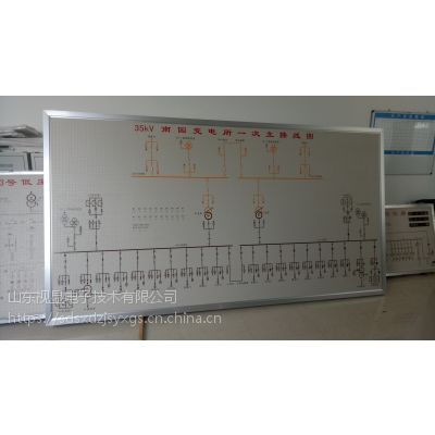 配电室模拟图版PTXSP-001,SDSX