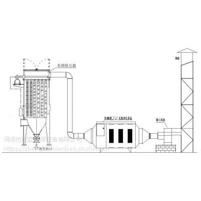 塑料颗粒厂粉尘处理设备,除烟除尘环保设备